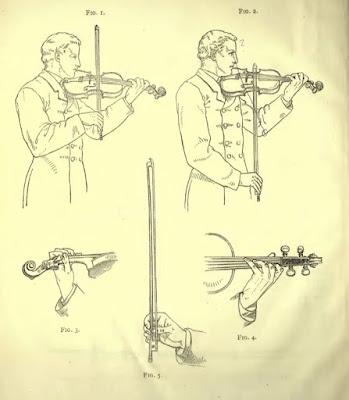 Book Violin Berthold pdf |تحميل كتاب تعليم آلة الكمان