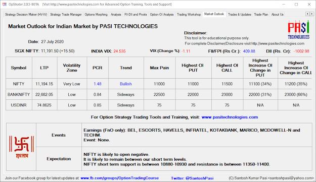 Indian Market Outlook: July 27, 2020