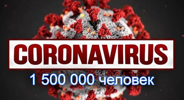 Коронавирусом заразилось полтора миллиона человек