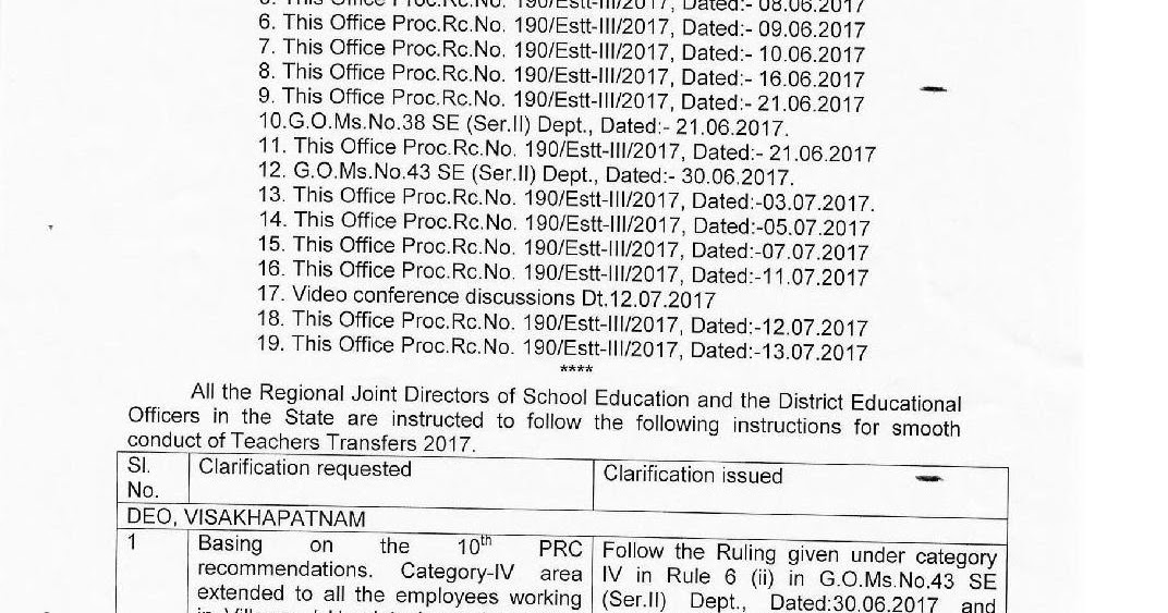8 Years Completed Teachers cannot opt Same Panchayat