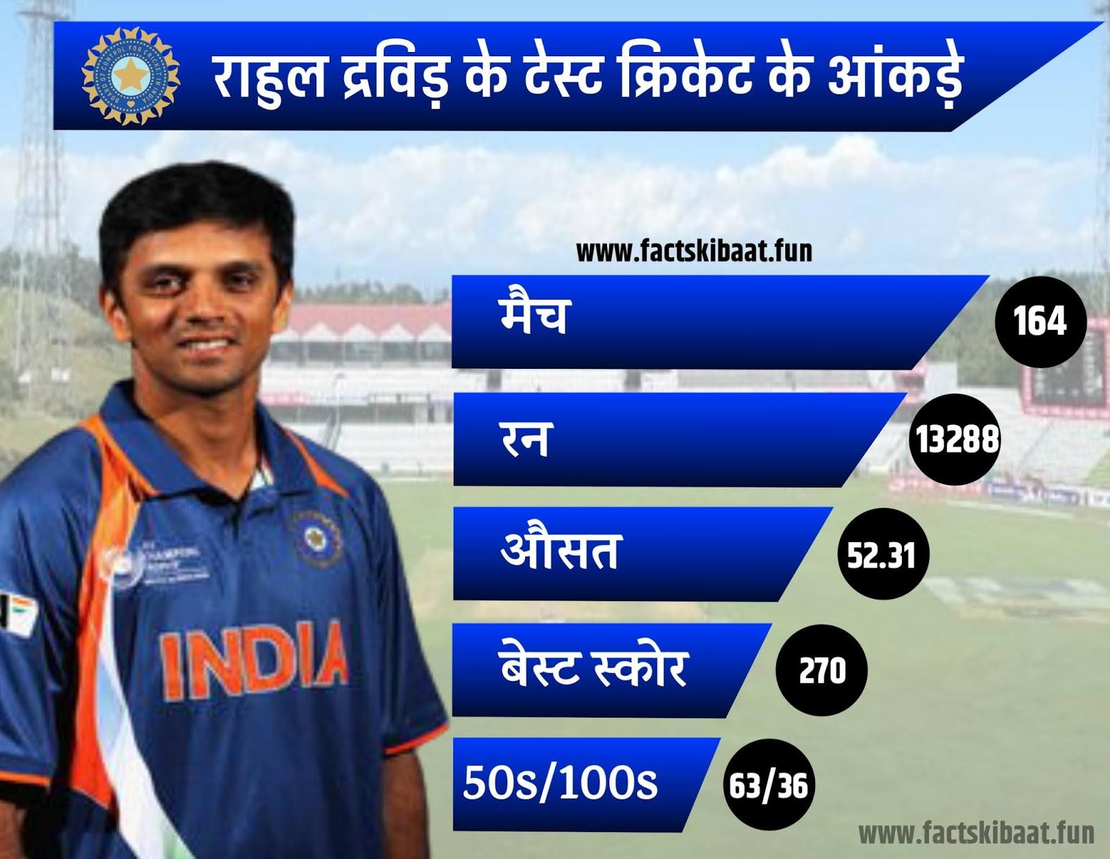 Rahul dravid test runs