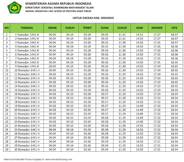 jadwal imsak waktu buka puasa Kabupaten Sidoarjo 2020 m ramadhan 1441 h tomatalikuang.com