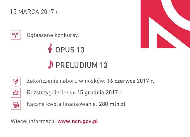 Opus 13, Preludium 13 - informacja graficzna