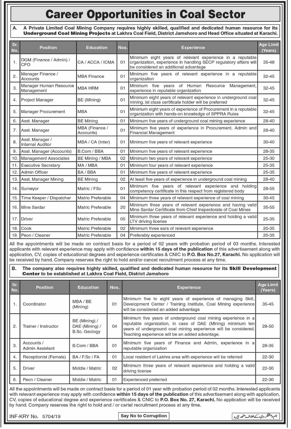 Underground Coal Mining Projects Sindh Jobs 2019 Larkana