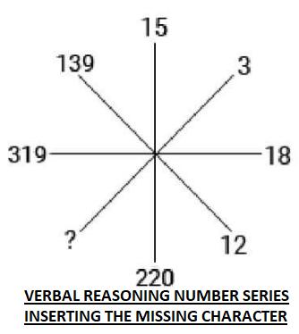 VERBAL REASONING NUMBER SERIES INSERTING THE MISSING CHARACTER