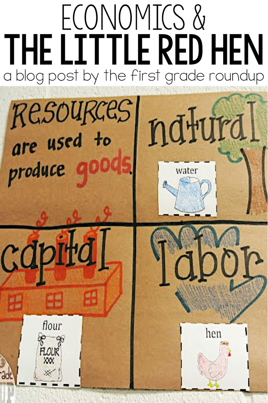 small resolution of The Little Red Hen \u0026 Economics - Firstgraderoundup