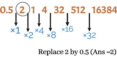 Number series IBPS PO Prelims exam