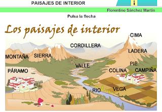 http://cplosangeles.juntaextremadura.net/web/edilim/curso_3/cmedio/los_paisajes_3/pasajes_interior/pasajes_interior.html