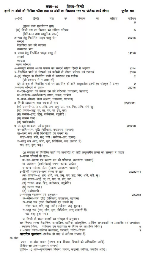 UP Board 10th 2020 Exam Date sheet, Syllabus, Question Papers, Result, Exam Pattern
