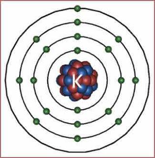 potasyum formülü
