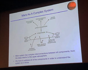 Mars is a complex planetary system (Source: Bruce Jakosky, U of Colorado - Boulder)