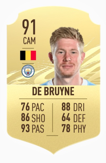 Keep an eye out: Kevin de Bruyne