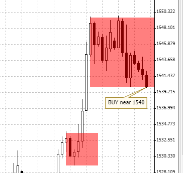 Gold Buy 4th Sep 2019