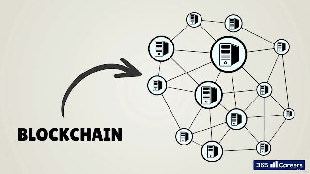 Blockchain for Business 2019: The New Industrial Revolution