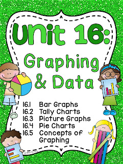 1st grade graphing and data analysis worksheets games and activities that are so much fun and differentiated for first grade including bar graphs, tally charts, picture graphs, pie charts, and concepts of graphing