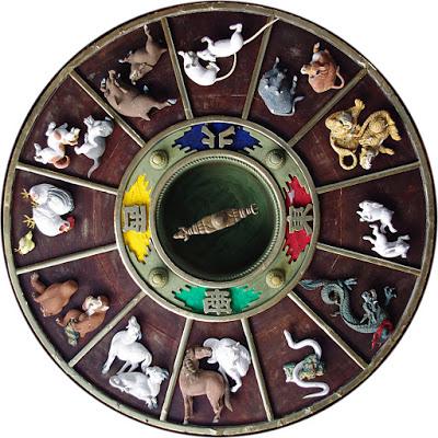 zodiaco chino seollal