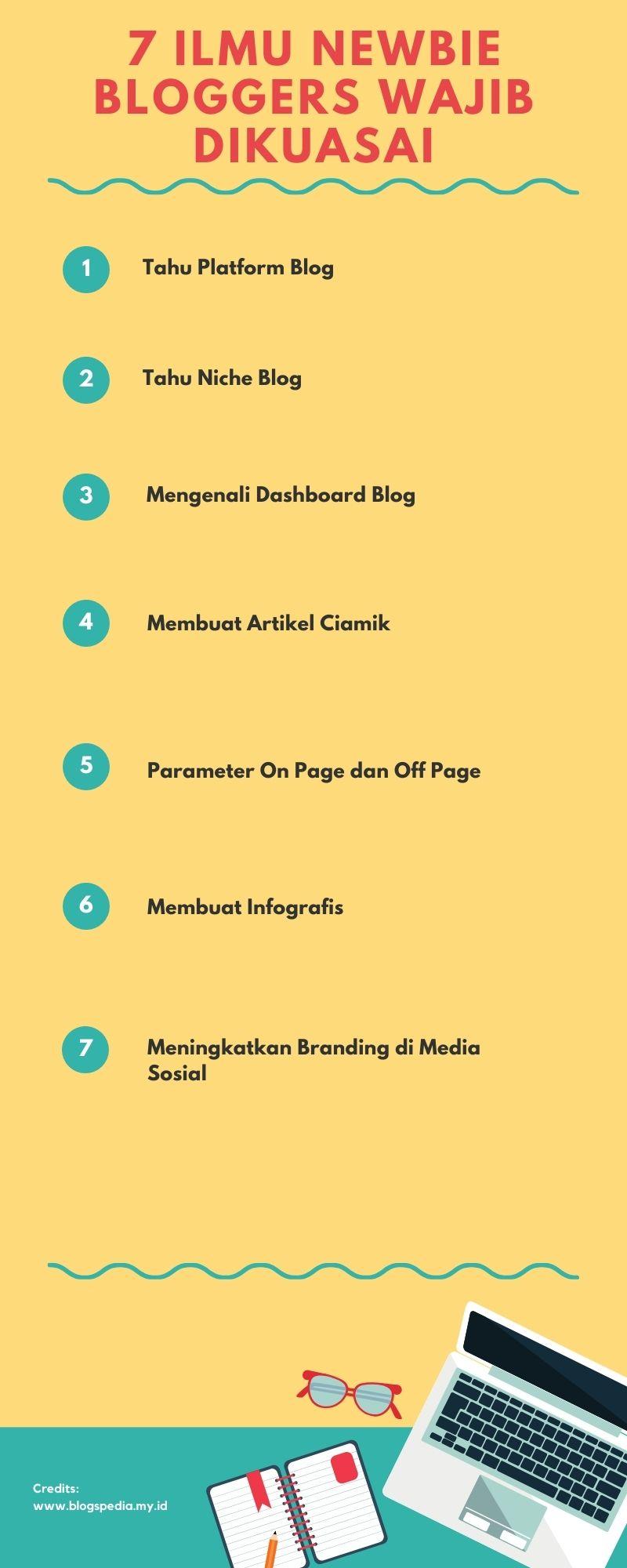 blogger pemula belajar