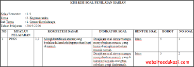 Kisi-kisi PH / UH Kelas 1 Tema 2 Kurikulum 2013 Terbaru