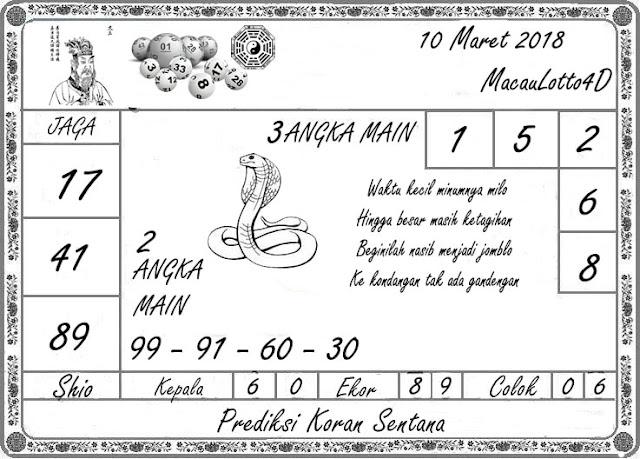 prediksi Macau Lotto4D