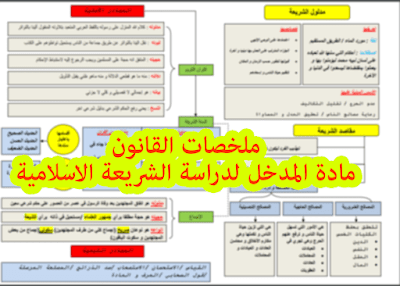 ملخصات القانون S1: مادة المدخل لدراسة الشريعة الاسلامية 2019