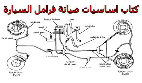 اساسيات صيانة فرامل السيارة pdf