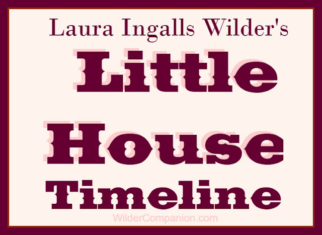 Little House and Real Life Timeline for the Real Laura Ingalls Wilder