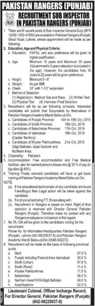 Pakistan Rangers Jobs 2019 in Punjab for Soldier Latest New Vacancies