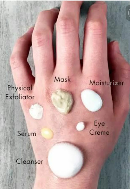 Skin care products quantities