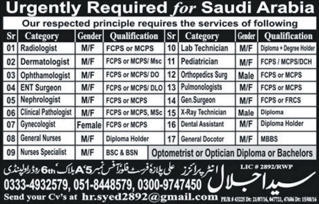 Doctors Jobs in Saudi Arabia Jobs