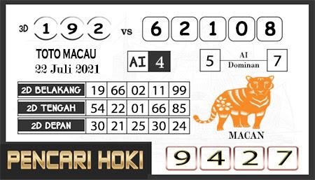 Prediksi Pencari Hoki Group Macau Kamis 22-07-2021