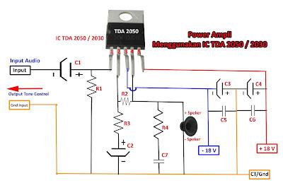 Rangkaian Power Ampli Menggunakan IC TDA 2050