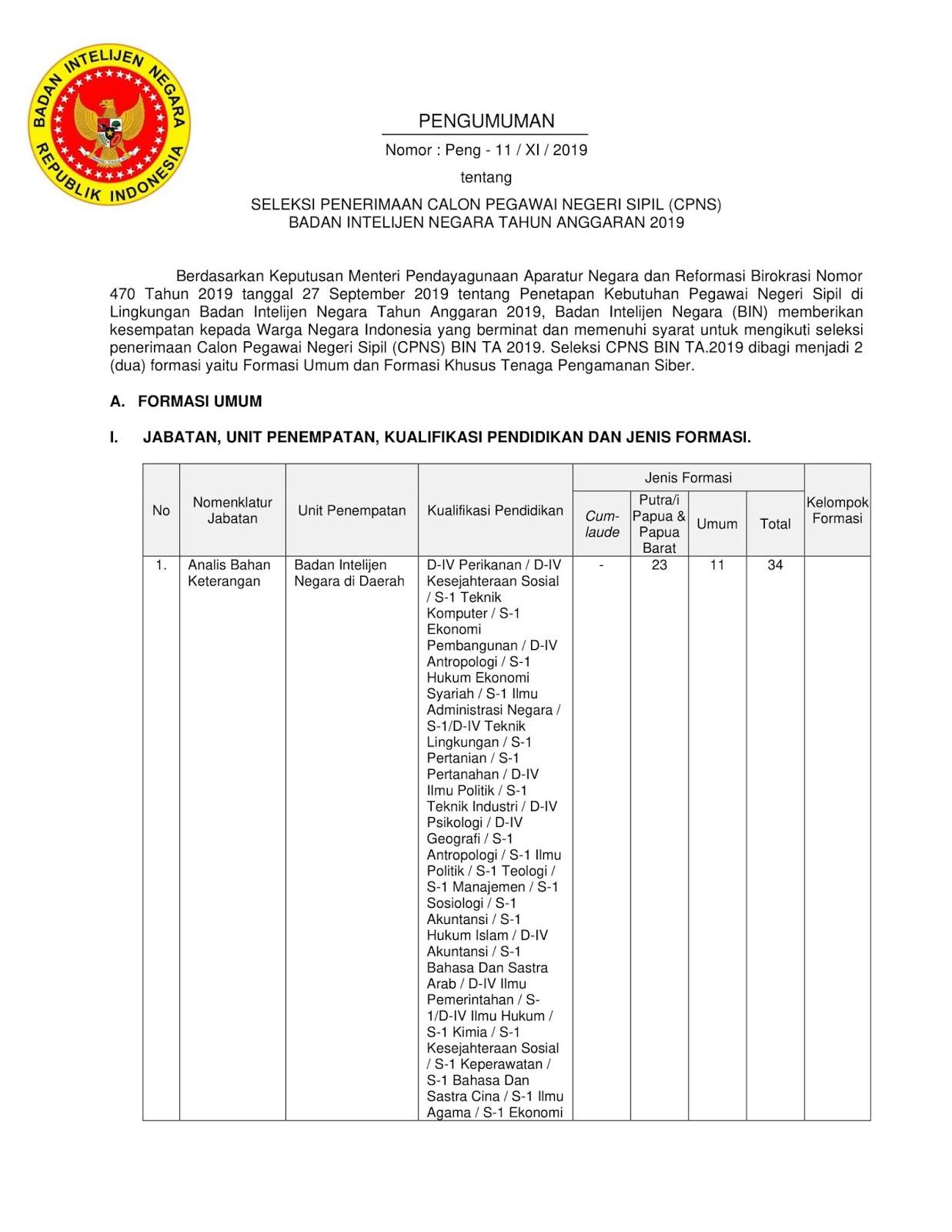 Cpns Bin 2019 : Lowongan, Kerja, Badan, Intelijen, Negara, Tahun, Anggaran, Formasi], REKRUTMEN, LOWONGAN, KERJA, BULAN, MARET