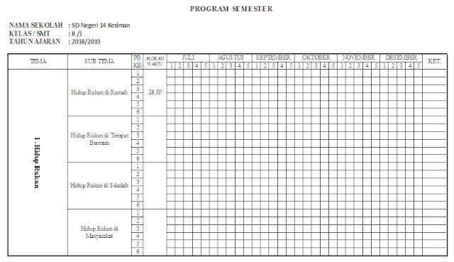 Program Semester (Promes) Lengkap Kelas 2 SD/MI