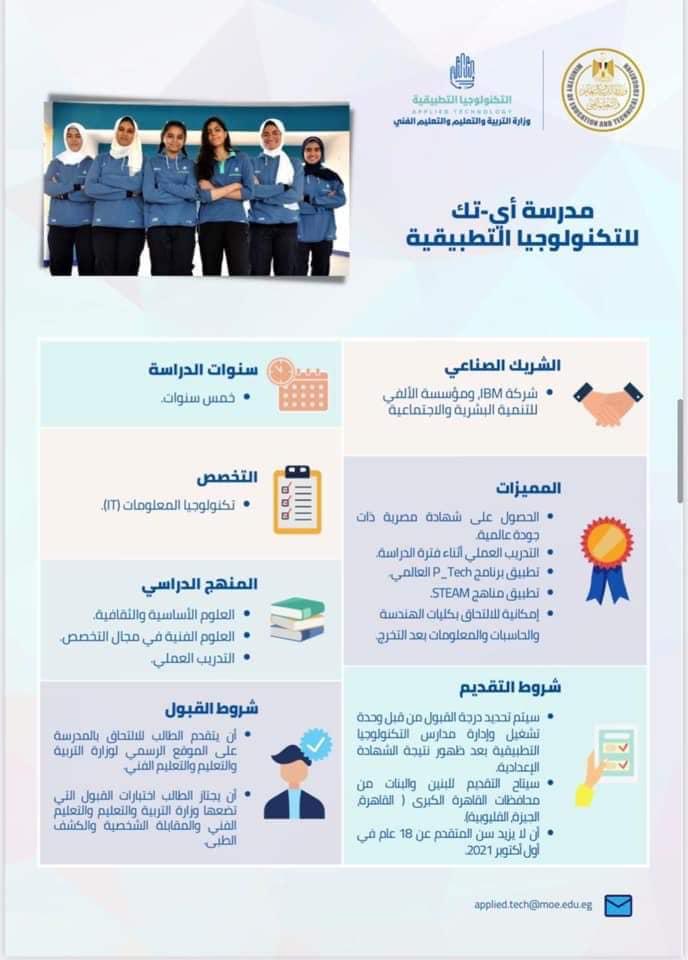 لطلاب الإعدادية .. فتح باب التقديم في 20 مدرسة للتكنولوجيا التطبيقية يوليو المقبل 0%2B%252812%2529