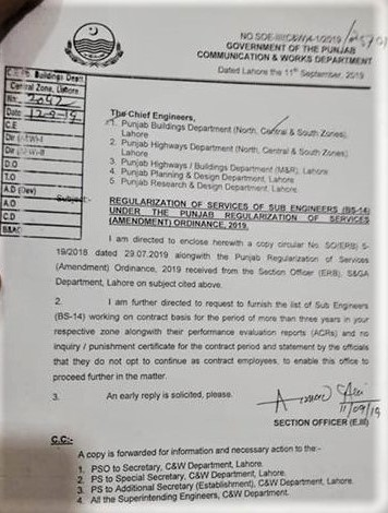 REGULARIZATION OF SERVICES OF SUB ENGINEERS