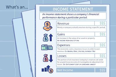 قائمة الدخل  Income Statement