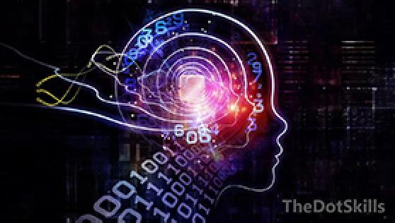 Application de l'intelligence artificielle en vente au détail 2020.