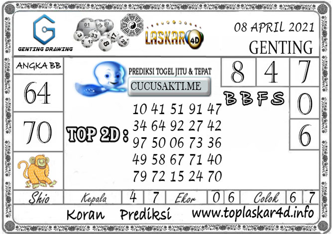 Prediksi GENTING DRAWING LASKAR4D 08 APRIL 2021