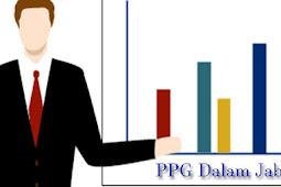 Cara Daftar dan Persyaratan PPG Dalam Jabatan Tahun 2020