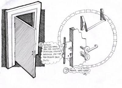 Cara Mudah Memasang Pintu Besi 5