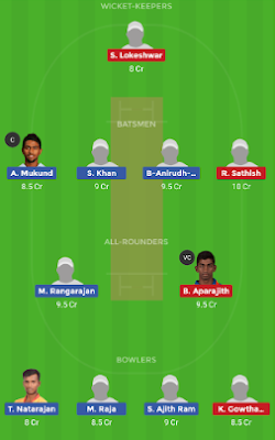 LYC vs VBK dream 11 team | VBK vs LYC
