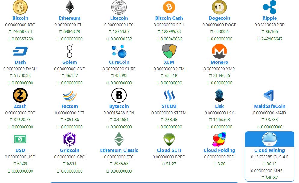 Bitcoin Earning Tricks