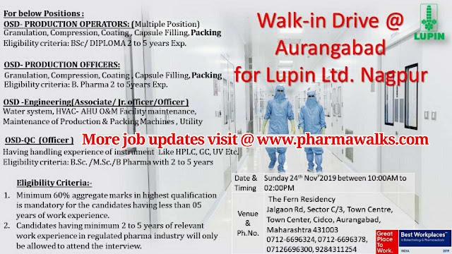 Lupin Ltd walk-in interview for multiple positions on 24th Nov' 2019