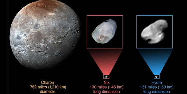 Pluto's moons Charon, Nix and Hydra. Charon and Nix were imaged in color by NASA's New Horizons spacecraft, but Hydra was not. Credits: NASA/JHUAPL/SwRI