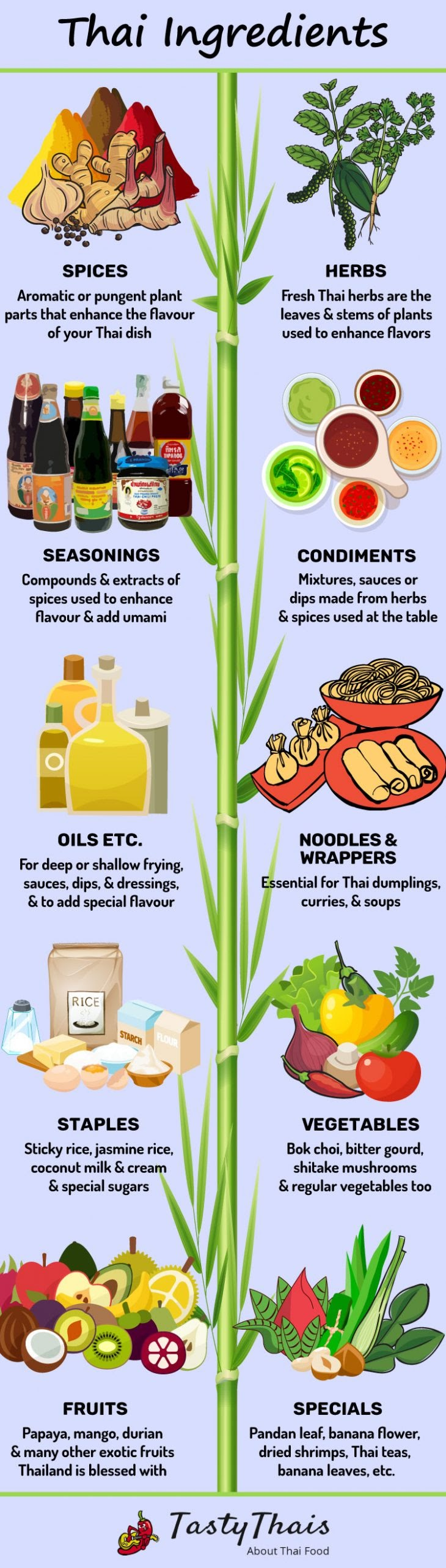 Thai Food Ingredients – Essentials to Cook Thai Food You Need #infographic
