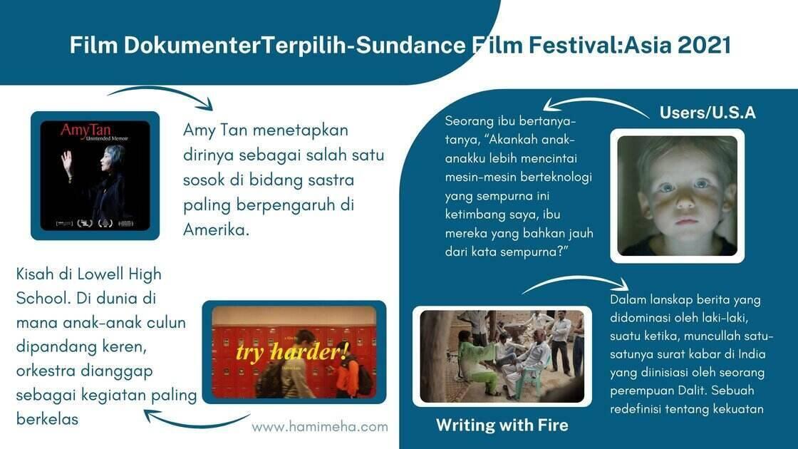 Film dokumenter sundance film festival 2021