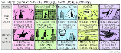 https://www.theguardian.com/books/picture/2020/may/02/tom-gauld-on-the-special-ways-to-order-books-in-lockdown-cartoon#img-1