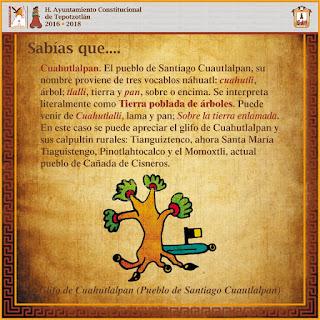 Etimología de la palabra Cuautlalpan