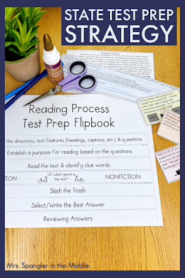 Give your middle school students plan for using the reading process successfully on your state's big test!  #testprep #ideas #strategies