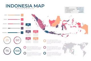 Pembagian Waktu Menurut Wiliayah Di Indonesia